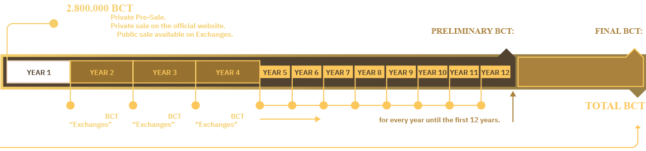 bitcoin_trust_distribution_ENG